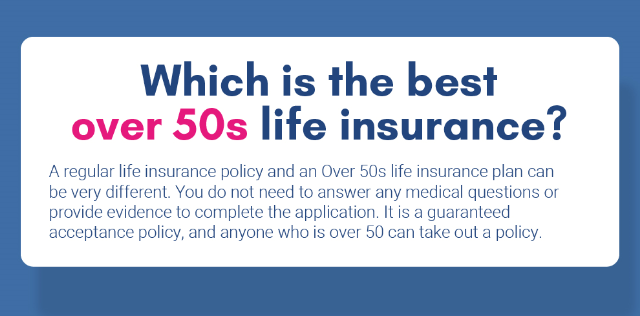 Over 50s Life Insurance Post