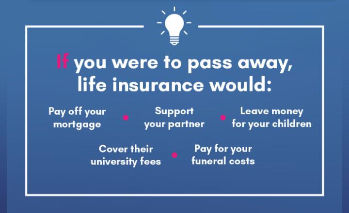 high bmi life insurance