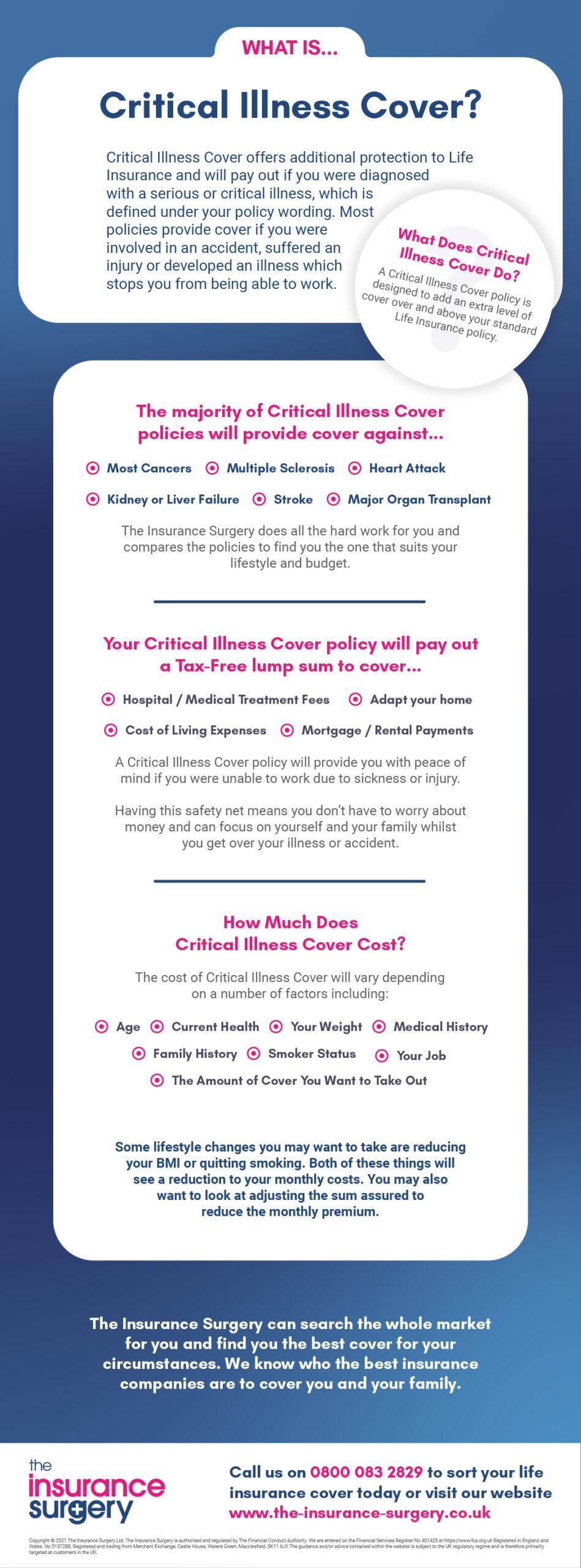 CriticalIllness Infographic 2 01