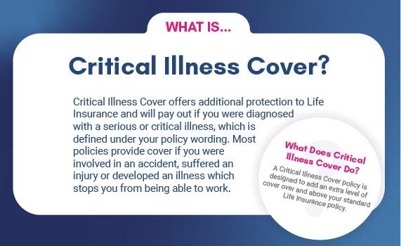 CriticalIllness blogpost 570x350 02